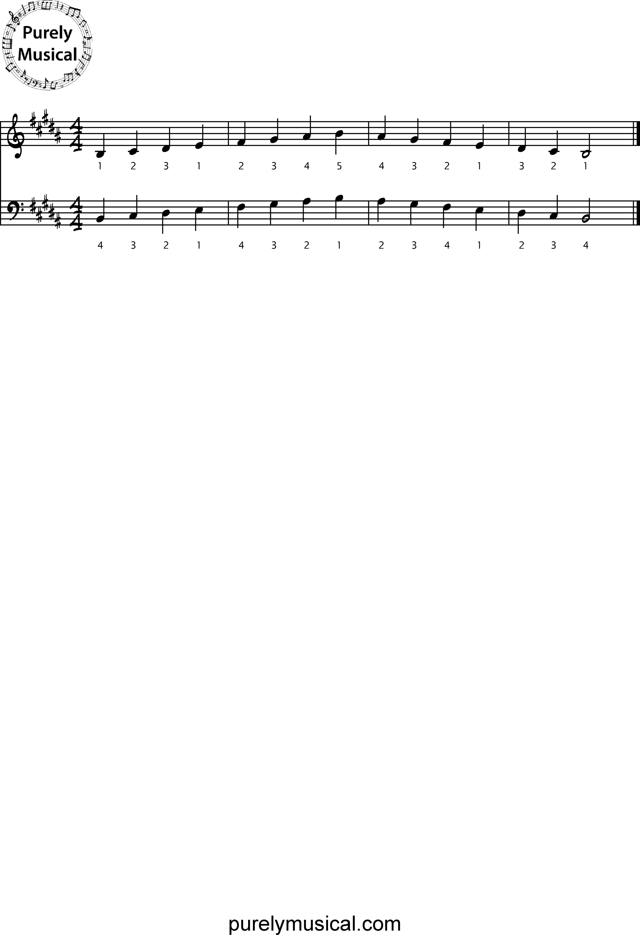 Intermediate  Scales B Major Scale